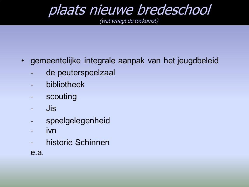gemeentelijke integrale aanpak van het jeugdbeleid -de peuterspeelzaal -bibliotheek -scouting -Jis -speelgelegenheid -ivn -historie Schinnen e.a. plaa