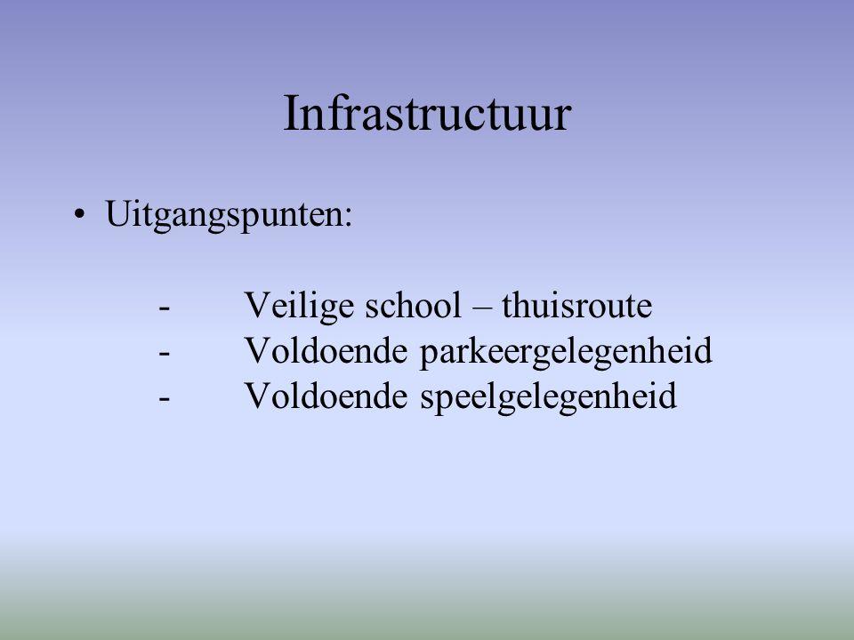 Infrastructuur Uitgangspunten: -Veilige school – thuisroute -Voldoende parkeergelegenheid -Voldoende speelgelegenheid
