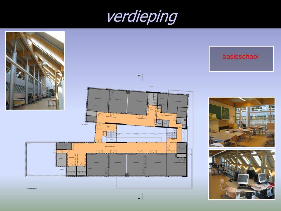 verdieping basisschool