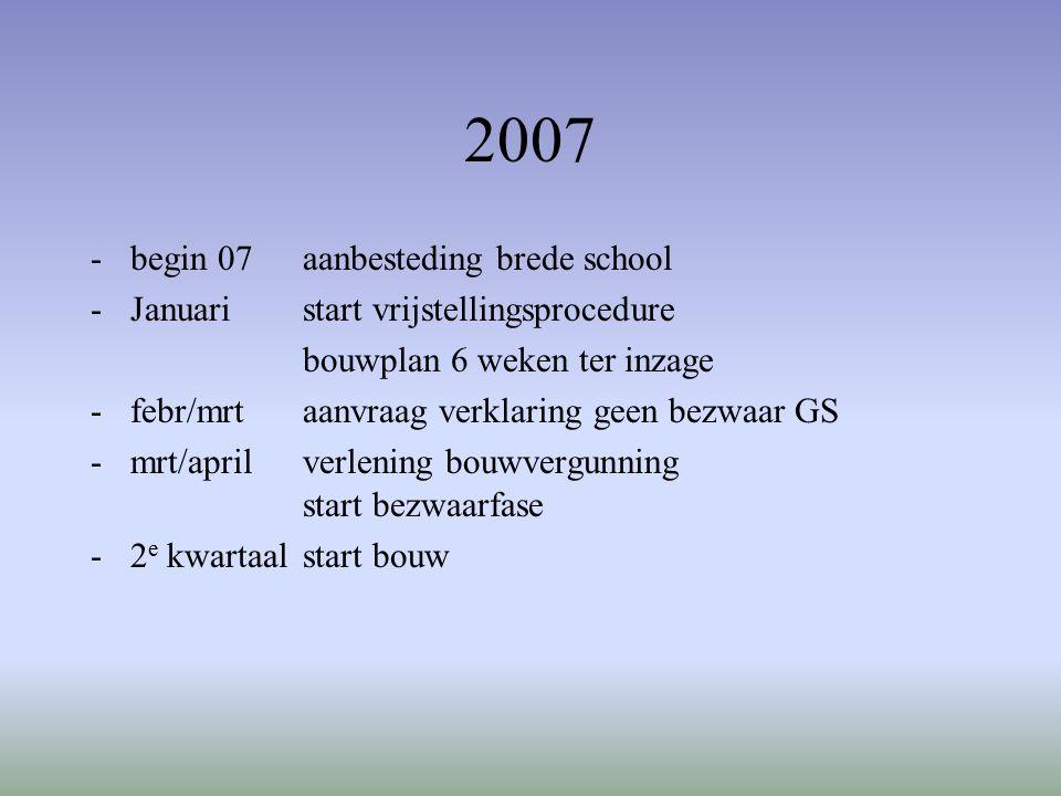 2007 -begin 07aanbesteding brede school -Januaristart vrijstellingsprocedure bouwplan 6 weken ter inzage -febr/mrtaanvraag verklaring geen bezwaar GS