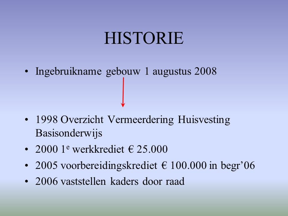HISTORIE Ingebruikname gebouw 1 augustus 2008 1998 Overzicht Vermeerdering Huisvesting Basisonderwijs 2000 1 e werkkrediet € 25.000 2005 voorbereiding