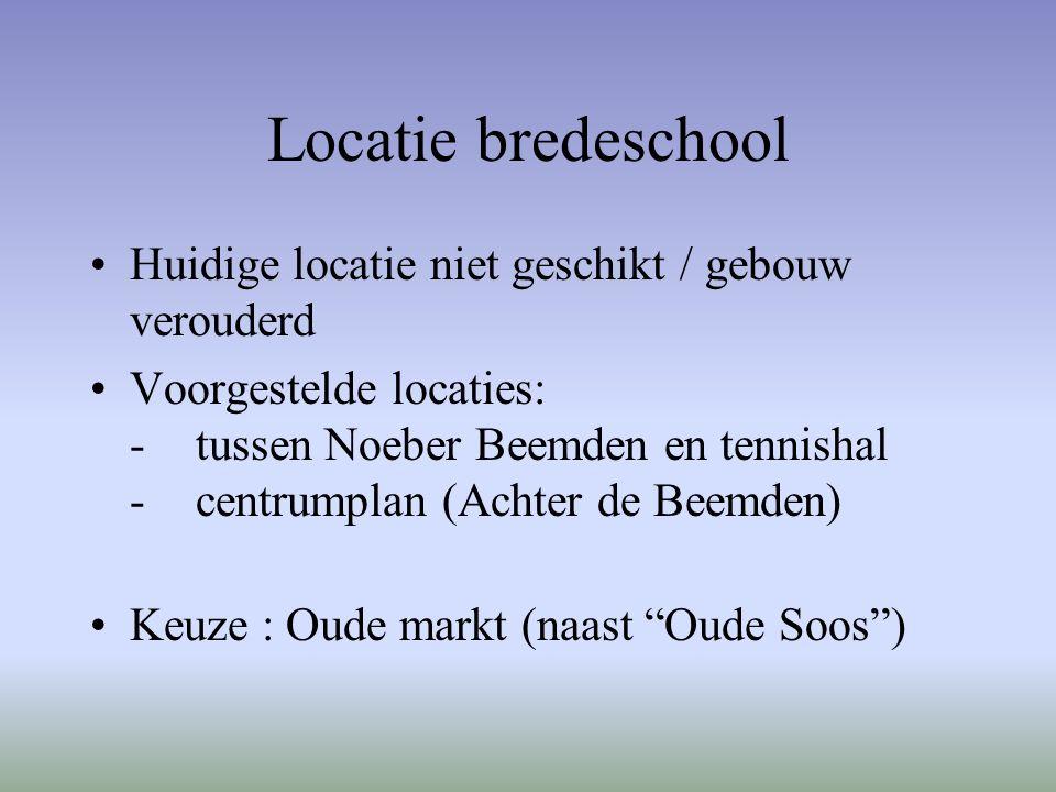 Locatie bredeschool Huidige locatie niet geschikt / gebouw verouderd Voorgestelde locaties: -tussen Noeber Beemden en tennishal -centrumplan (Achter d