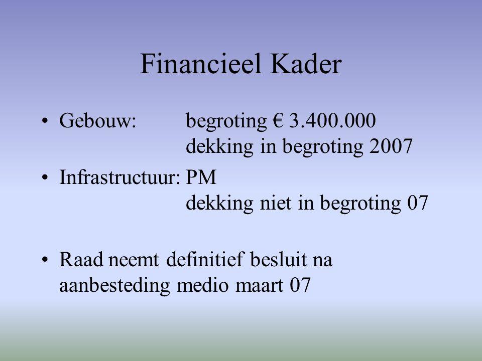 Financieel Kader Gebouw:begroting € 3.400.000 dekking in begroting 2007 Infrastructuur:PM dekking niet in begroting 07 Raad neemt definitief besluit n