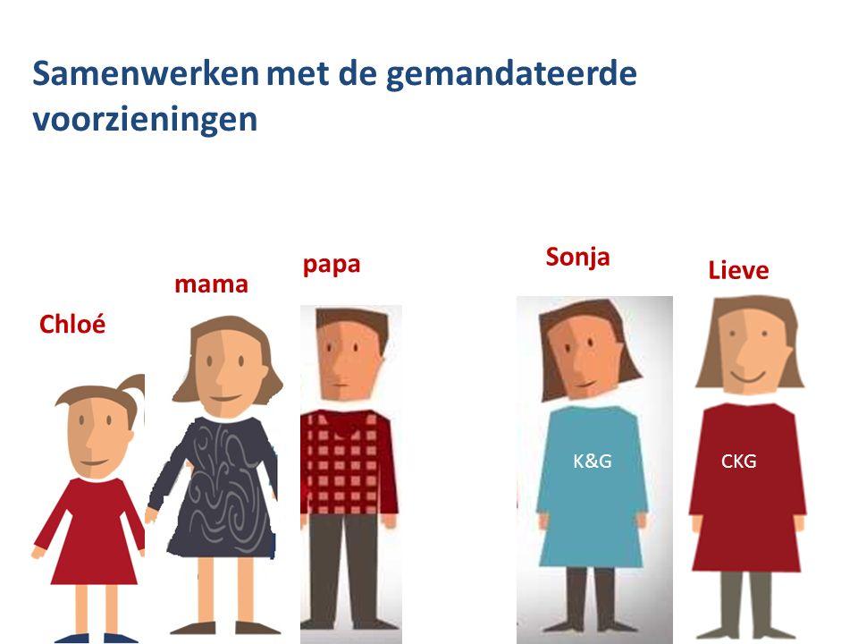 Samenwerken met de gemandateerde voorzieningen Chloé mama Lieve papa Sonja K&GCKG