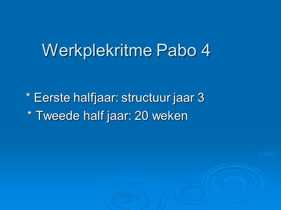 Werkplekritme Pabo 4 * Eerste halfjaar: structuur jaar 3 * Tweede half jaar: 20 weken * Tweede half jaar: 20 weken