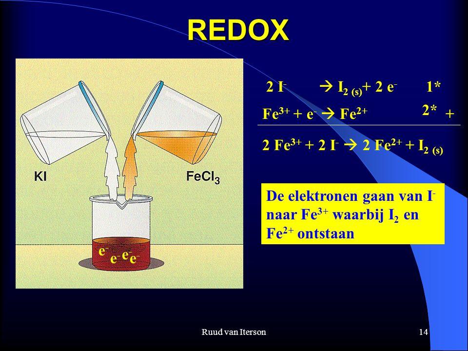 Ruud van Iterson14REDOX 2 I -  I 2 (s) + 2 e - Fe 3+ + e -  Fe 2+ + 2 Fe 3+ + 2 I -  2 Fe 2+ + I 2 (s) De elektronen gaan van I - naar Fe 3+ waarbij I 2 en Fe 2+ ontstaan e-e- e-e- e-e- e-e- 1* 2*