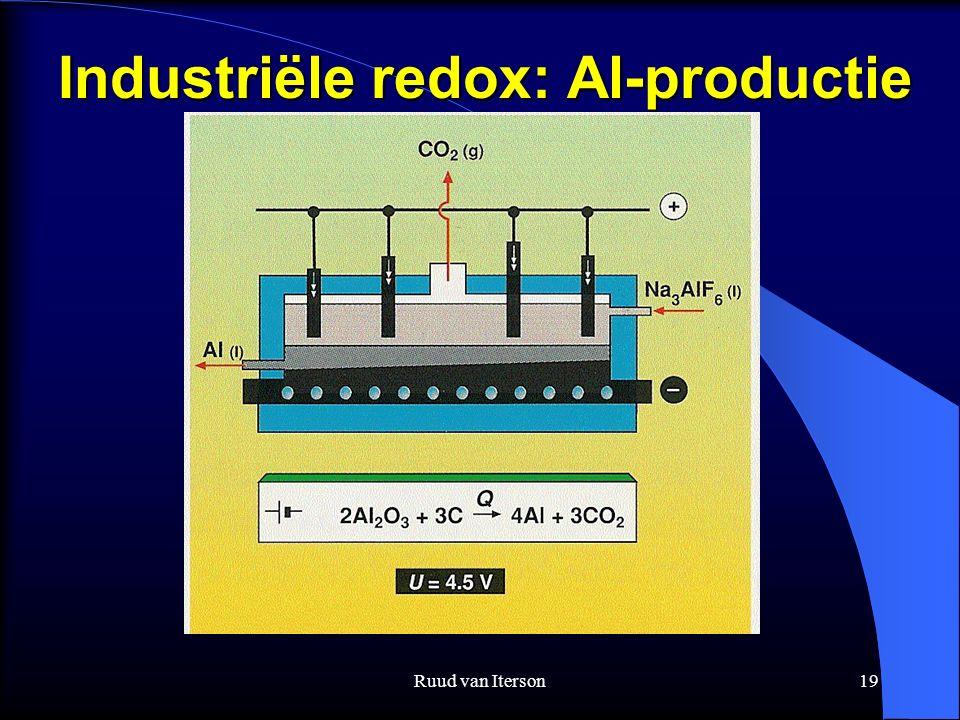 Ruud van Iterson19 Industriële redox: Al-productie