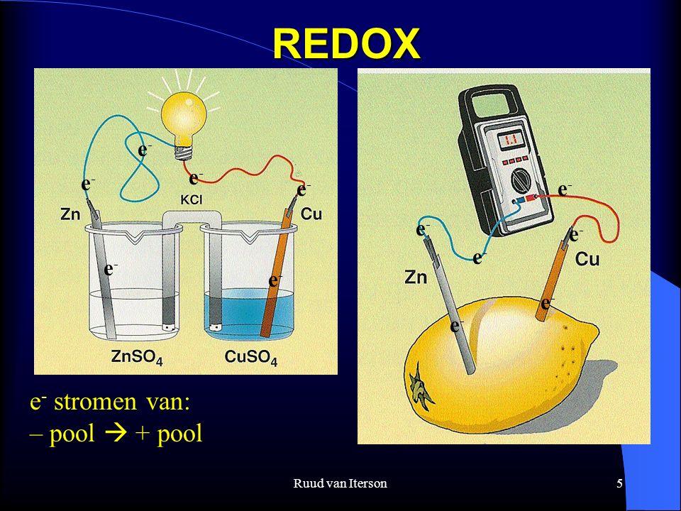Ruud van Iterson5REDOX e-e- e-e- e-e- e-e- e-e- e-e- e-e- e-e- e-e- e-e- e-e- e-e- e - stromen van: – pool  + pool