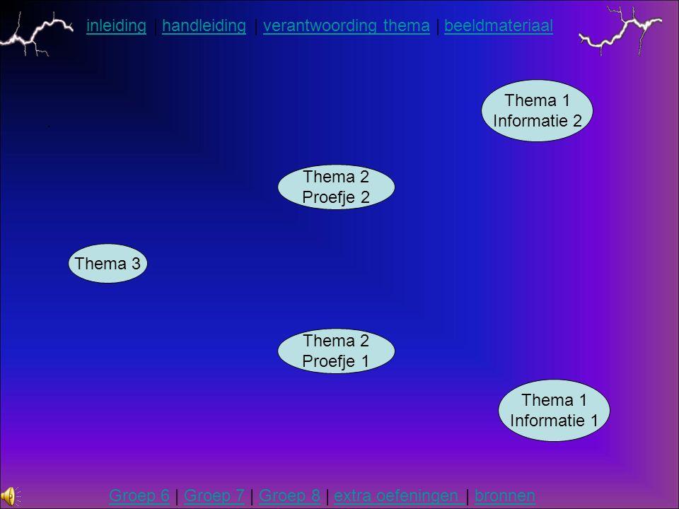 inleidinginleiding | handleiding | verantwoording thema | beeldmateriaalhandleidingverantwoording themabeeldmateriaal Groep 6Groep 6 | Groep 7 | Groep 8 | extra oefeningen | bronnenGroep 7Groep 8extra oefeningen bronnen.