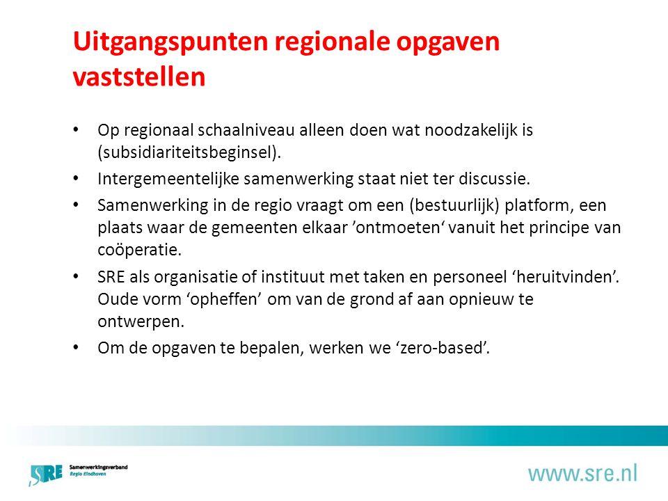 Uitgangspunten regionale opgaven vaststellen Op regionaal schaalniveau alleen doen wat noodzakelijk is (subsidiariteitsbeginsel).