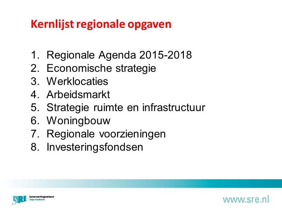 Kernlijst regionale opgaven 1.Regionale Agenda 2015-2018 2.Economische strategie 3.Werklocaties 4.Arbeidsmarkt 5.Strategie ruimte en infrastructuur 6.Woningbouw 7.Regionale voorzieningen 8.Investeringsfondsen