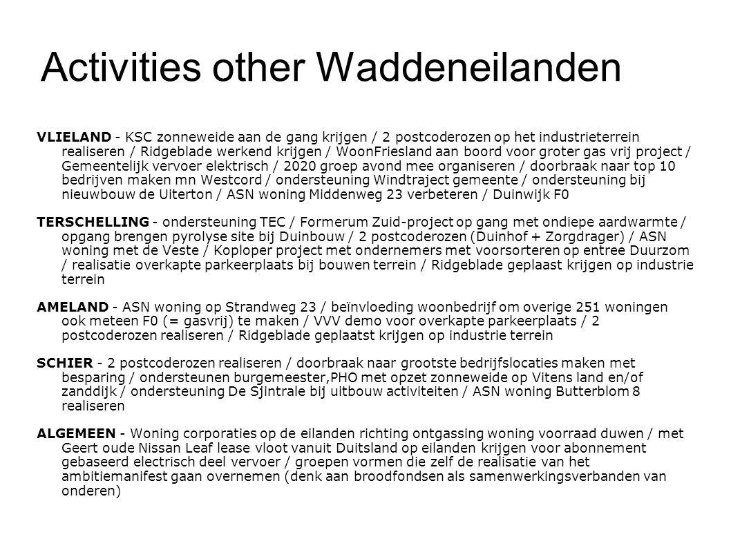 Activities other Waddeneilanden VLIELAND - KSC zonneweide aan de gang krijgen / 2 postcoderozen op het industrieterrein realiseren / Ridgeblade werken