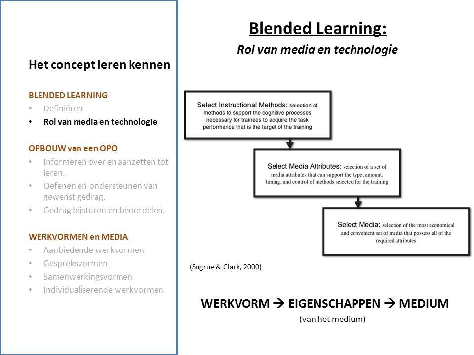 Het concept leren kennen Blended Learning: Rol van media en technologie (Sugrue & Clark, 2000) WERKVORM  EIGENSCHAPPEN  MEDIUM (van het medium) BLENDED LEARNING Definiëren Rol van media en technologie OPBOUW van een OPO Informeren over en aanzetten tot leren.