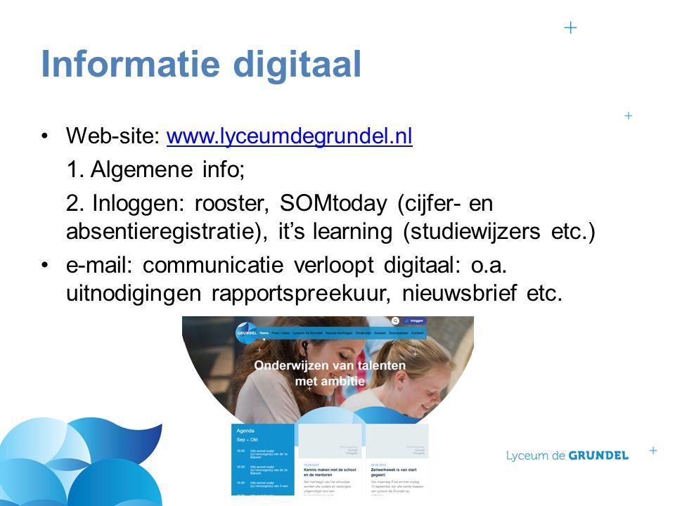 Web-site: www.lyceumdegrundel.nlwww.lyceumdegrundel.nl 1. Algemene info; 2. Inloggen: rooster, SOMtoday (cijfer- en absentieregistratie), it's learnin