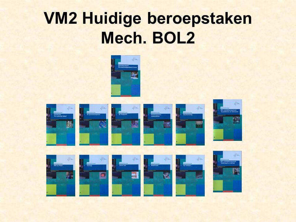 VM2 Huidige beroepstaken Mech. BOL2