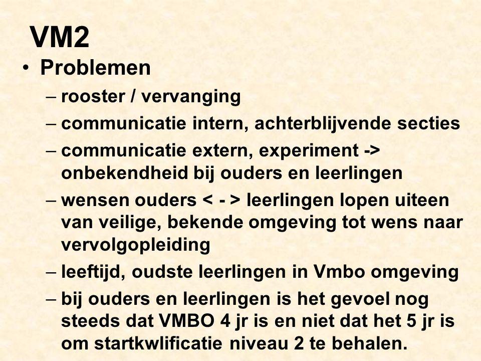 VM2 Problemen –rooster / vervanging –communicatie intern, achterblijvende secties –communicatie extern, experiment -> onbekendheid bij ouders en leerlingen –wensen ouders leerlingen lopen uiteen van veilige, bekende omgeving tot wens naar vervolgopleiding –leeftijd, oudste leerlingen in Vmbo omgeving –bij ouders en leerlingen is het gevoel nog steeds dat VMBO 4 jr is en niet dat het 5 jr is om startkwlificatie niveau 2 te behalen.