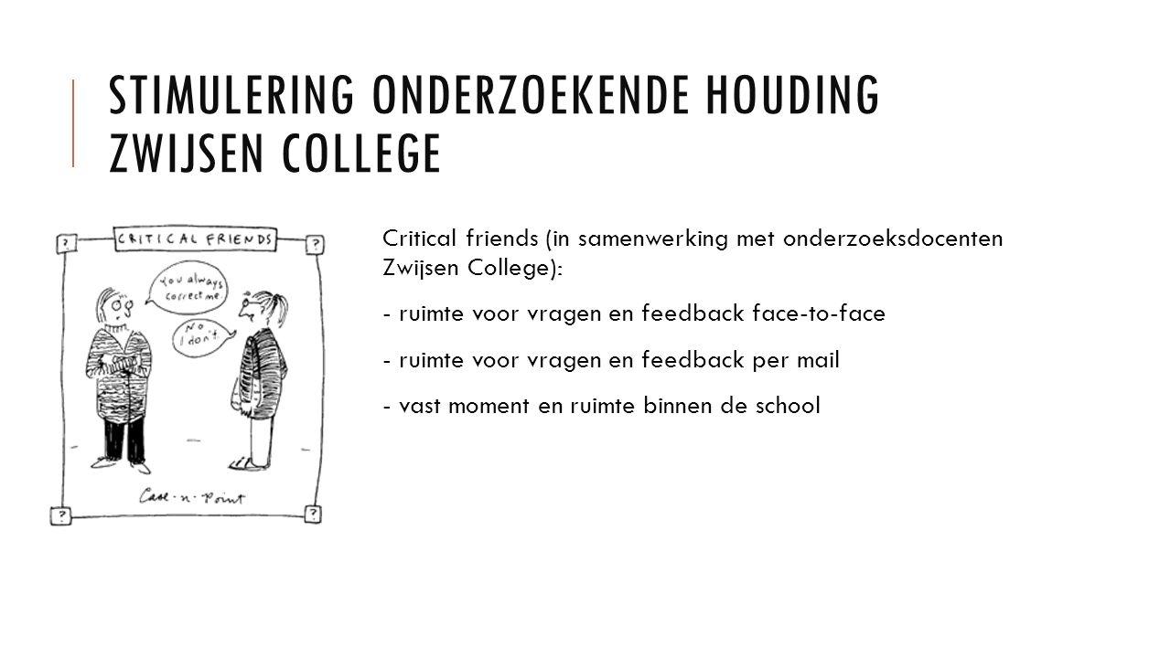 STIMULERING ONDERZOEKENDE HOUDING ZWIJSEN COLLEGE Critical friends (in samenwerking met onderzoeksdocenten Zwijsen College): - ruimte voor vragen en feedback face-to-face - ruimte voor vragen en feedback per mail - vast moment en ruimte binnen de school