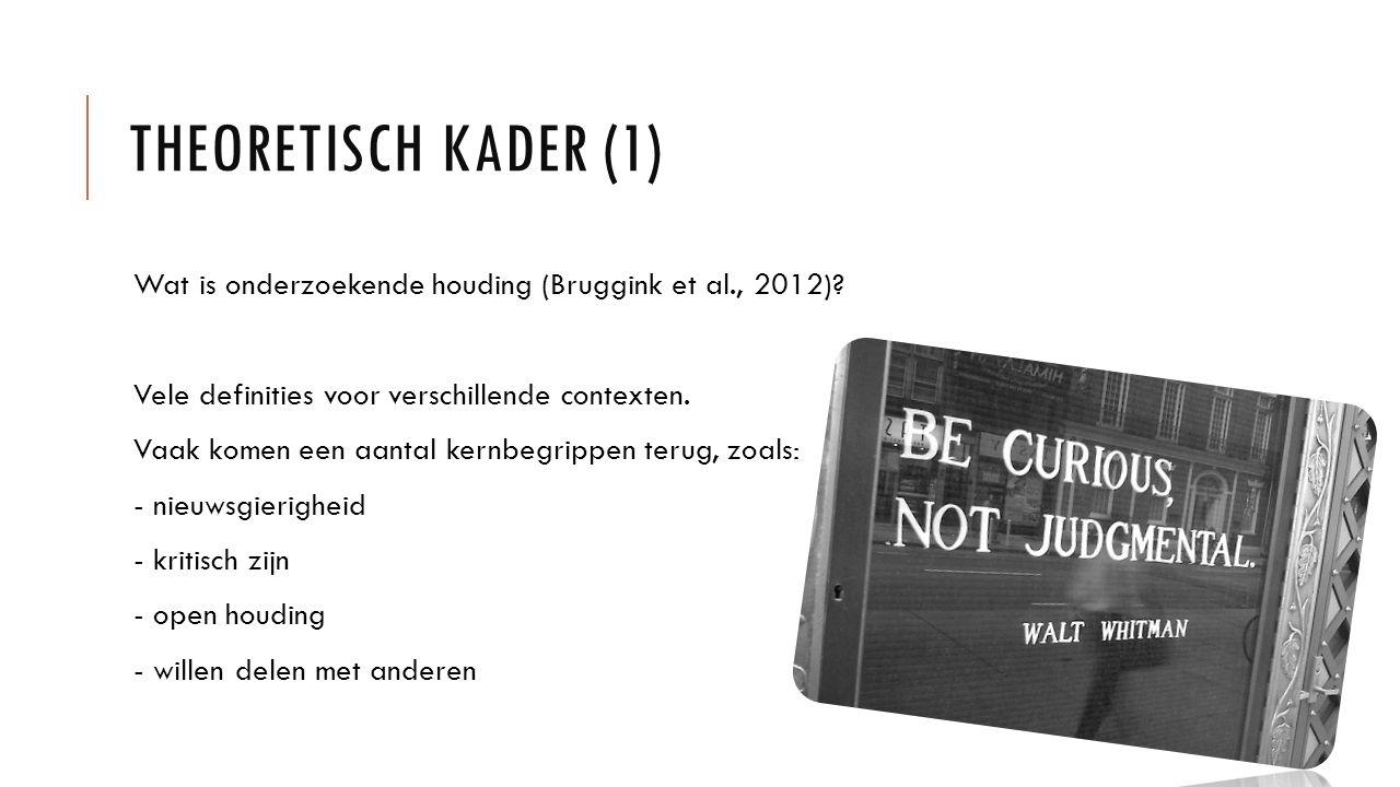 THEORETISCH KADER (2) Onderzoekende houding volgens Van der Rijst (2009) in zes deelaspecten.