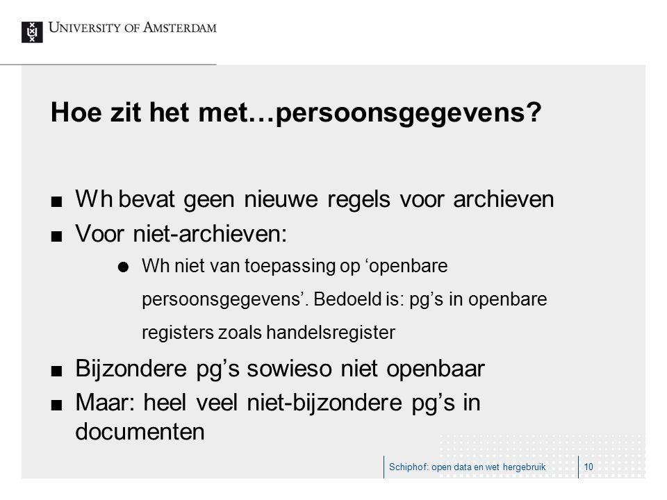 Hoe zit het met…persoonsgegevens? Wh bevat geen nieuwe regels voor archieven Voor niet-archieven:  Wh niet van toepassing op 'openbare persoonsgegeve