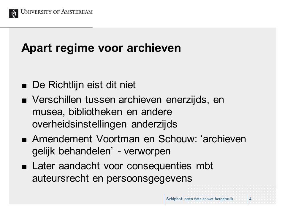 Apart regime voor archieven De Richtlijn eist dit niet Verschillen tussen archieven enerzijds, en musea, bibliotheken en andere overheidsinstellingen
