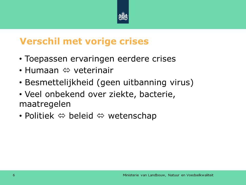 Ministerie van Landbouw, Natuur en Voedselkwaliteit 6 Verschil met vorige crises Toepassen ervaringen eerdere crises Humaan  veterinair Besmettelijkh