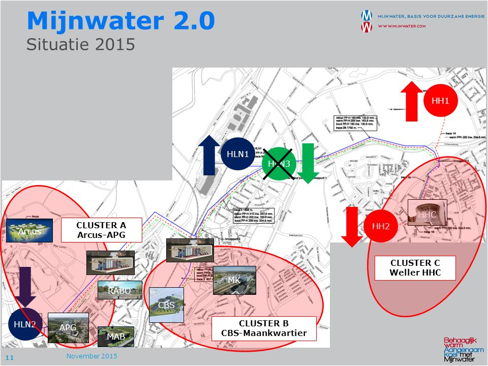 11 Mijnwater 2.0 Situatie 2015 HLN2 HLN1 HLN3 HH1 HH2 November 2015 CLUSTER A Arcus-APG HHC Arcus APG RABO MAB CBS MK CLUSTER B CBS-Maankwartier CLUSTER C Weller HHC