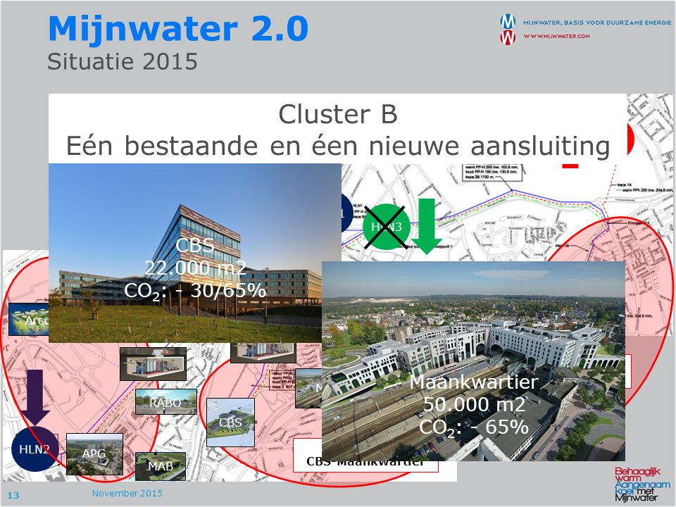 13 CLUSTER C Weller HHC HLN2 HLN1 HLN3 HH1 HH2 Mijnwater 2.0 Situatie 2015 November 2015 CLUSTER A Arcus-APG HHC Arcus APG RABO MAB CBS MK Cluster B E