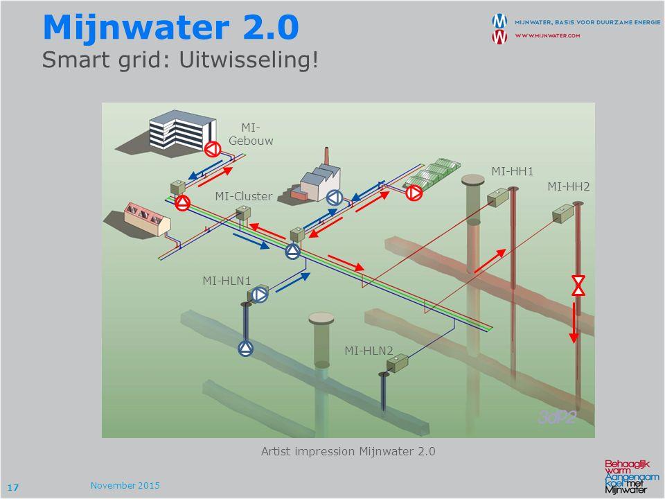 17 November 2015 Artist impression Mijnwater 2.0 Mijnwater 2.0 Smart grid: Uitwisseling.