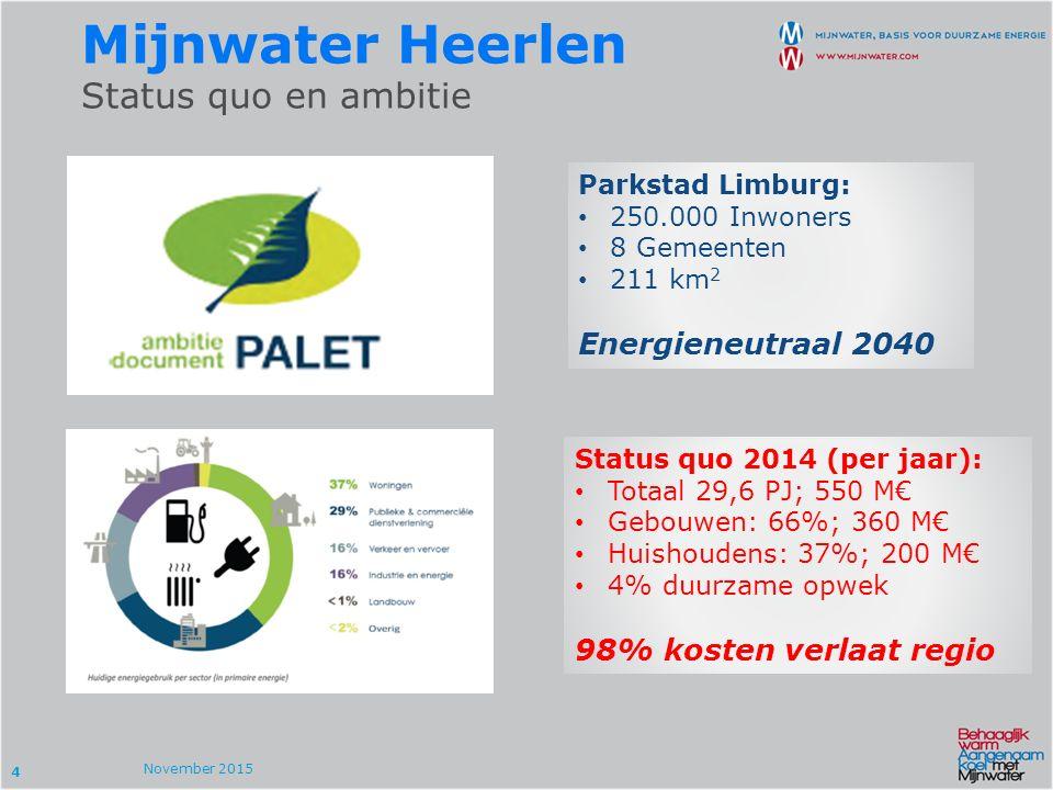 5 April 2015 Mijnwater Visie Ontwerpen op vraag Piekvraag 200 – 400 uur (10–20 dagen): Afgifte temperatuur 38 – 45 ˚C Korte termijn opslag (uur/dag) Basisvraag 3600 hours (5 maanden): Afgifte temperatuur 30 – 38 ˚C Middel/lange termijn opslag (week/maand/seizoen) Warm tapwatervraag 8760 hours: Warmteverlies HT-netwerk > 35% totale warmtevraag; LT-netwerk + booster WP < 5%
