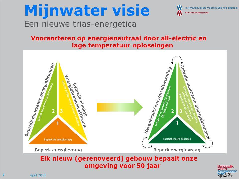 8 Mijnwater 1.0 Pilot (2008–2013) November 2015 HLN2 HLN1 HLN3 HH1 HH2 CBS HHC CO 2 – emissie reductie 35 %  Tradioneel netwerk (blad)  Levering warmte en koude  Eenvoudig change over systeem  Mijnwater als bron  Bivalente energiecentrales (WP + CV + koelmachines)  Mijnwater eigenaar en exploitant netwerk