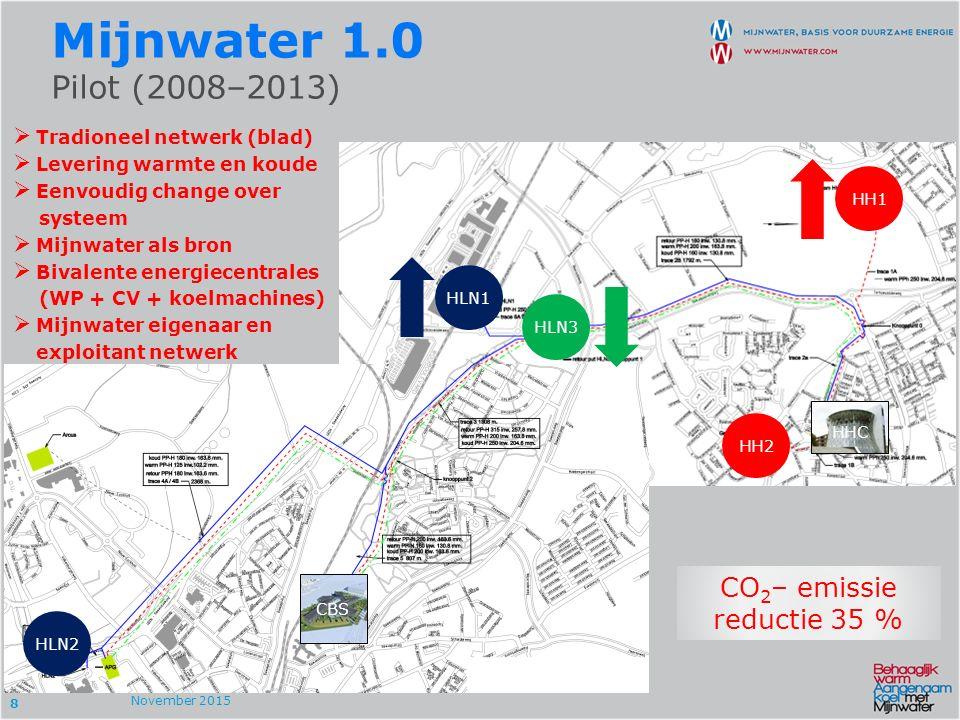 19 Mijnwater 2.0 Geavanceerde procesbesturing November 2015