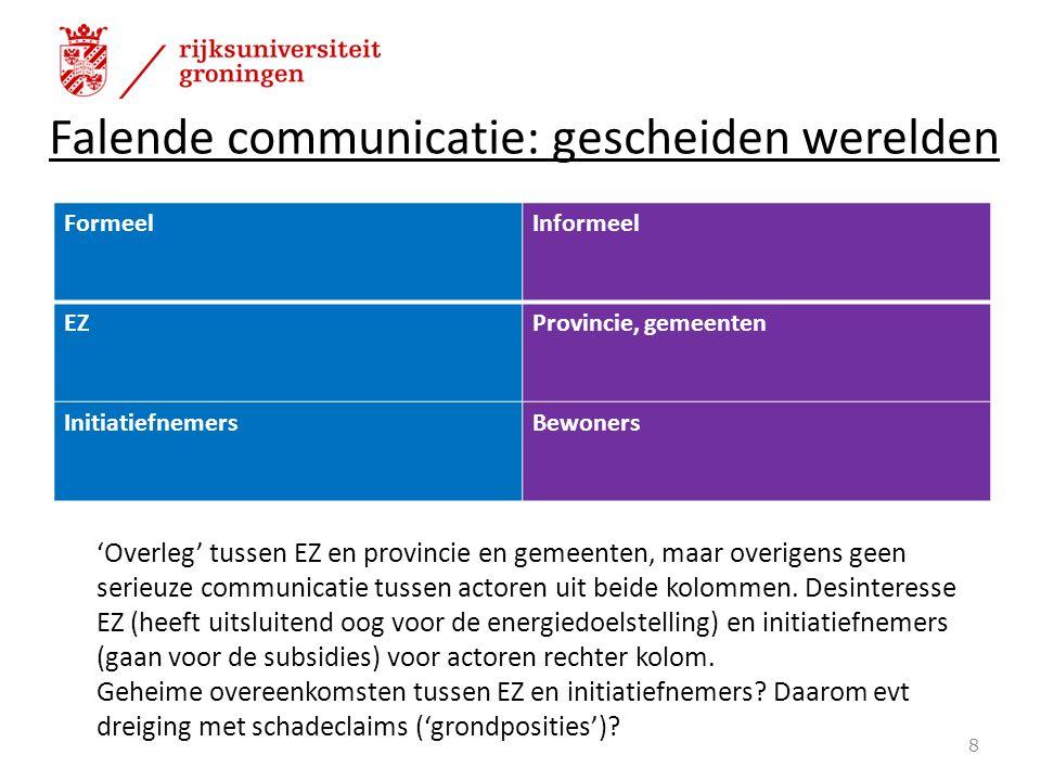 Falende communicatie: gescheiden werelden FormeelInformeel EZProvincie, gemeenten InitiatiefnemersBewoners 8 'Overleg' tussen EZ en provincie en gemeenten, maar overigens geen serieuze communicatie tussen actoren uit beide kolommen.