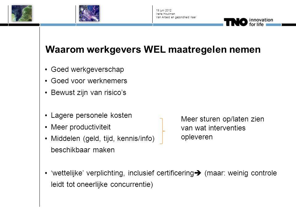 Waarom werkgevers WEL maatregelen nemen Goed werkgeverschap Goed voor werknemers Bewust zijn van risico's Lagere personele kosten Meer productiviteit Middelen (geld, tijd, kennis/info) beschikbaar maken 'wettelijke' verplichting, inclusief certificering  (maar: weinig controle leidt tot oneerlijke concurrentie) 19 juni 2012 Meer sturen op/laten zien van wat interventies opleveren Irene Houtman Van Arbeid en gezondheid naar
