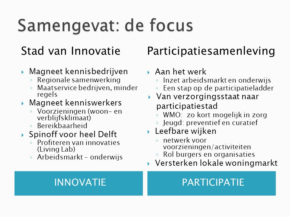 INNOVATIEPARTICIPATIE Stad van Innovatie  Magneet kennisbedrijven ◦ Regionale samenwerking ◦ Maatservice bedrijven, minder regels  Magneet kenniswerkers ◦ Voorzieningen (woon- en verblijfsklimaat) ◦ Bereikbaarheid  Spinoff voor heel Delft ◦ Profiteren van innovaties (Living Lab) ◦ Arbeidsmarkt – onderwijs Participatiesamenleving  Aan het werk ◦ Inzet arbeidsmarkt en onderwijs ◦ Een stap op de participatieladder  Van verzorgingsstaat naar participatiestad ◦ WMO: zo kort mogelijk in zorg ◦ Jeugd: preventief en curatief  Leefbare wijken ◦ netwerk voor voorzieningen/activiteiten ◦ Rol burgers en organisaties  Versterken lokale woningmarkt