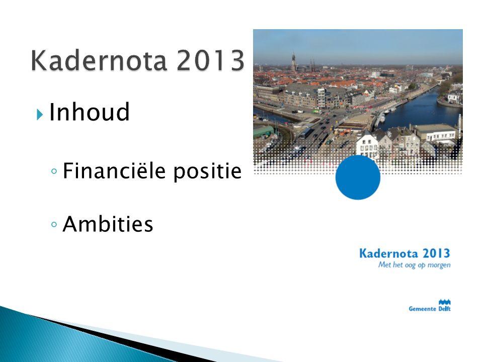  Inhoud ◦ Financiële positie ◦ Ambities