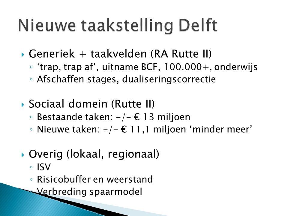  Generiek + taakvelden (RA Rutte II) ◦ 'trap, trap af', uitname BCF, 100.000+, onderwijs ◦ Afschaffen stages, dualiseringscorrectie  Sociaal domein (Rutte II) ◦ Bestaande taken: -/- € 13 miljoen ◦ Nieuwe taken: -/- € 11,1 miljoen 'minder meer'  Overig (lokaal, regionaal) ◦ ISV ◦ Risicobuffer en weerstand ◦ Verbreding spaarmodel