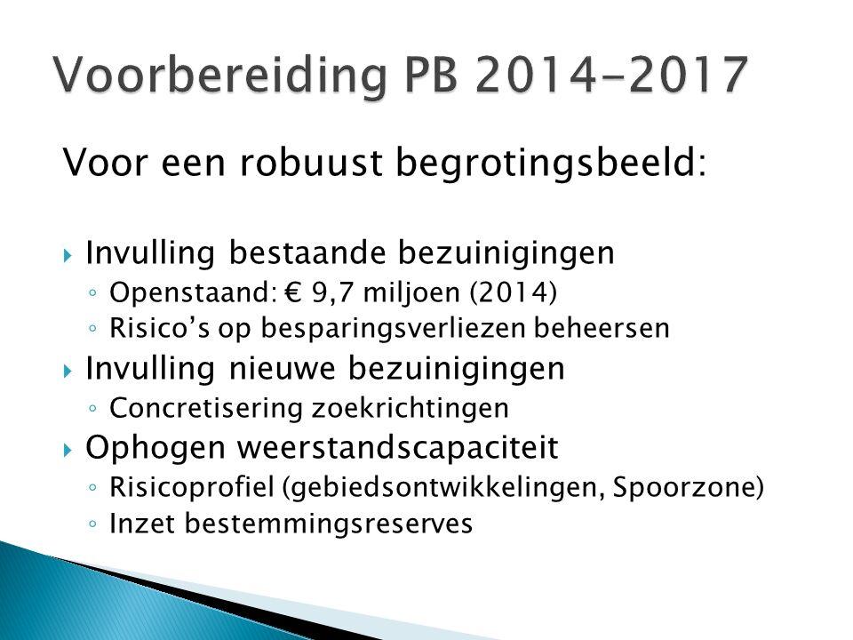 Voor een robuust begrotingsbeeld:  Invulling bestaande bezuinigingen ◦ Openstaand: € 9,7 miljoen (2014) ◦ Risico's op besparingsverliezen beheersen 