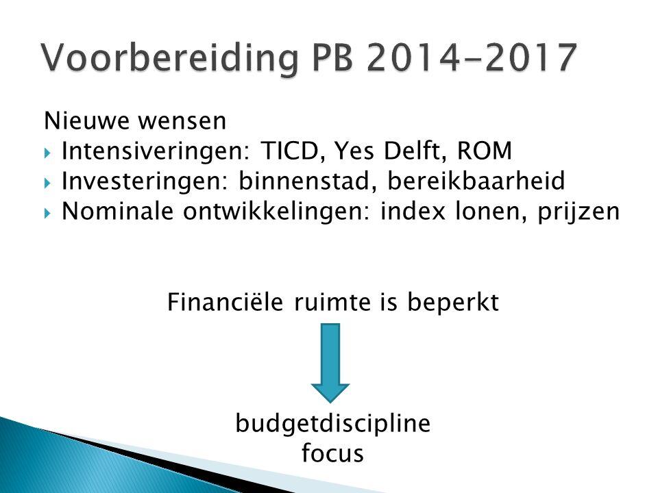 Nieuwe wensen  Intensiveringen: TICD, Yes Delft, ROM  Investeringen: binnenstad, bereikbaarheid  Nominale ontwikkelingen: index lonen, prijzen Financiële ruimte is beperkt budgetdiscipline focus