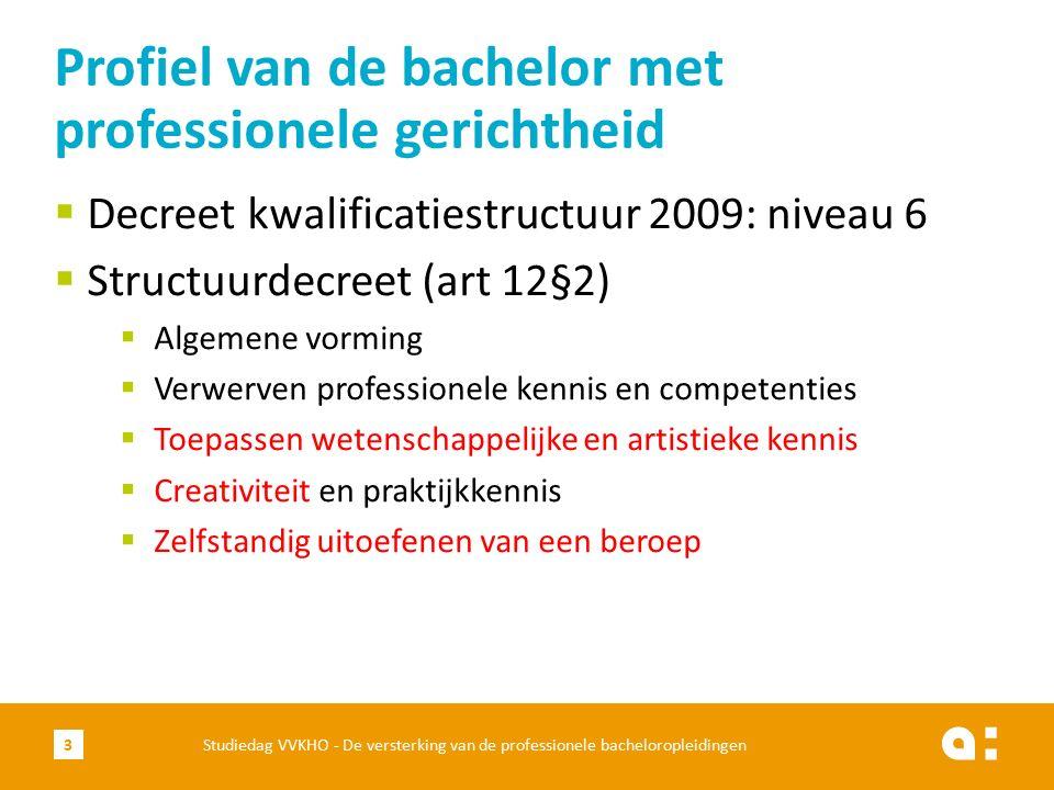  Decreet kwalificatiestructuur 2009: niveau 6  Structuurdecreet (art 12§2)  Algemene vorming  Verwerven professionele kennis en competenties  Toe