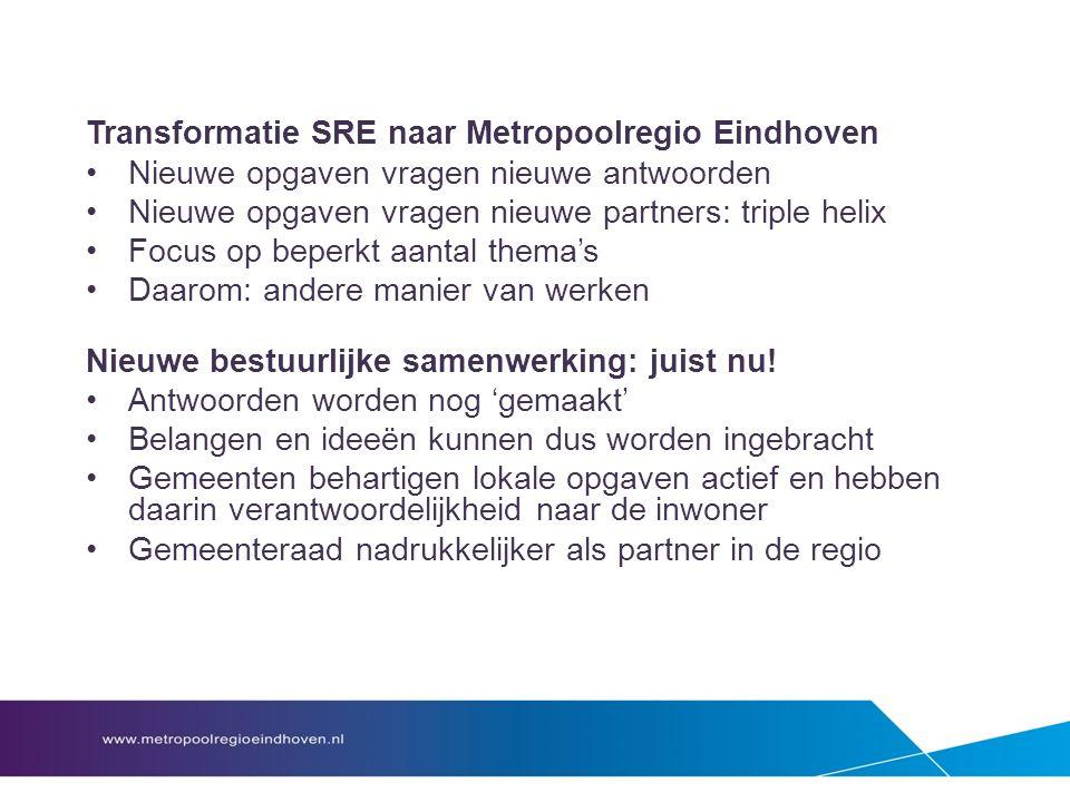 Transformatie SRE naar Metropoolregio Eindhoven Nieuwe opgaven vragen nieuwe antwoorden Nieuwe opgaven vragen nieuwe partners: triple helix Focus op beperkt aantal thema's Daarom: andere manier van werken Nieuwe bestuurlijke samenwerking: juist nu.