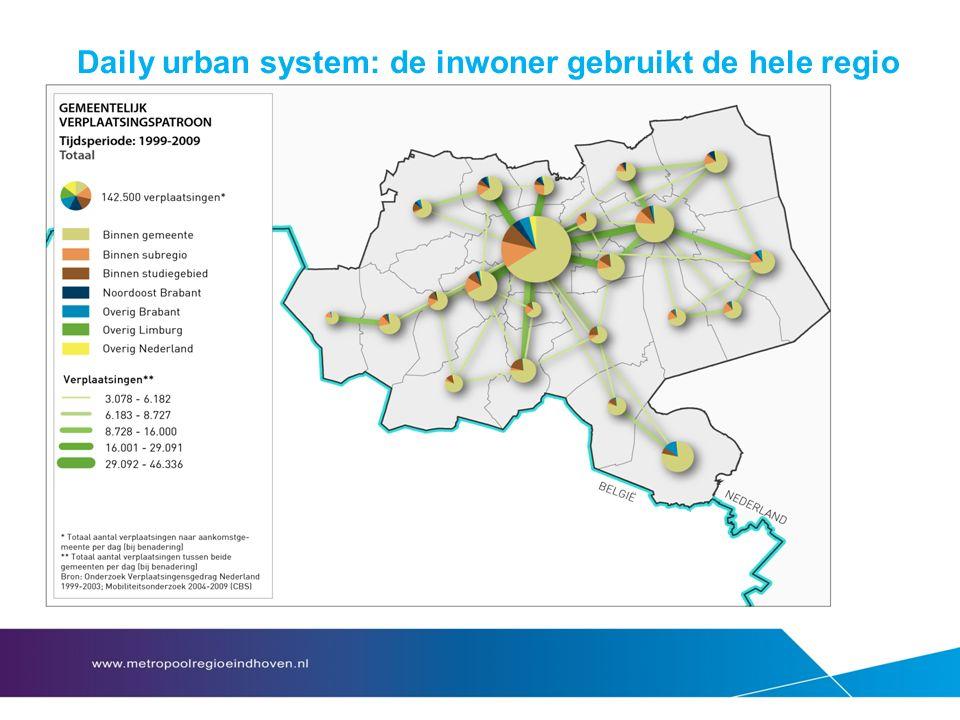 Daily urban system: de inwoner gebruikt de hele regio