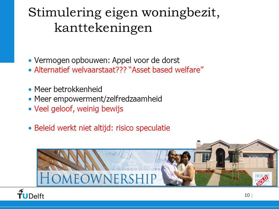 10 | Stimulering eigen woningbezit, kanttekeningen Vermogen opbouwen: Appel voor de dorst Alternatief welvaarstaat??.