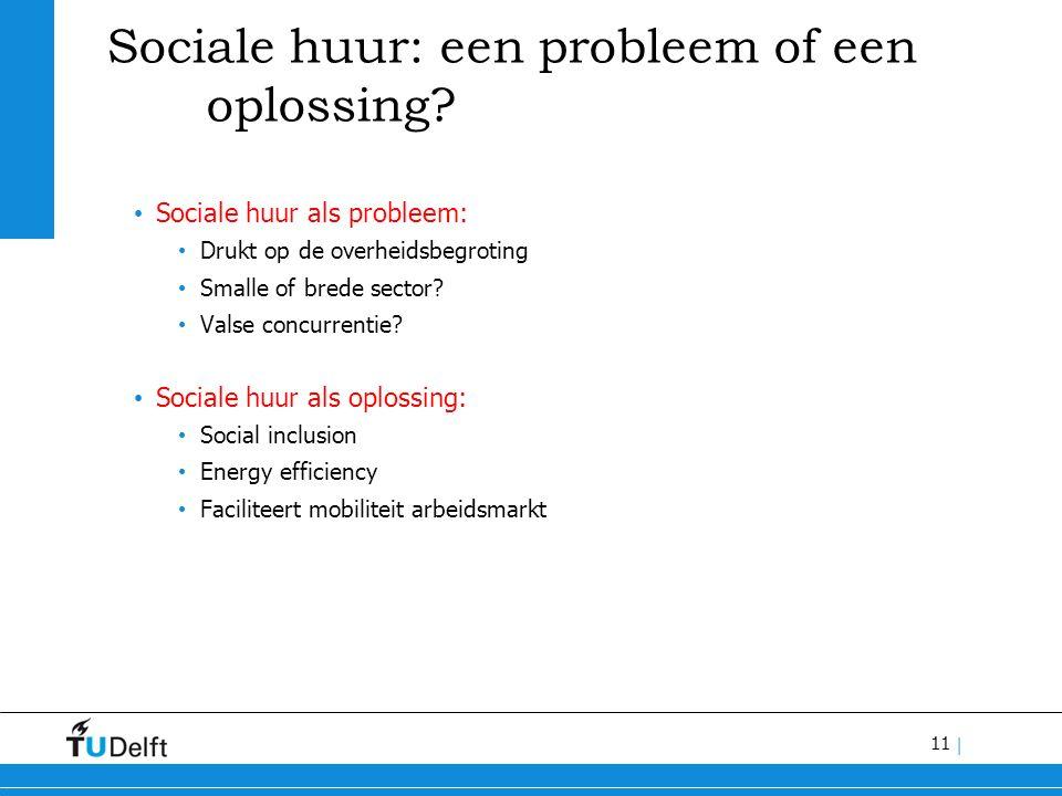 11 | Sociale huur: een probleem of een oplossing.