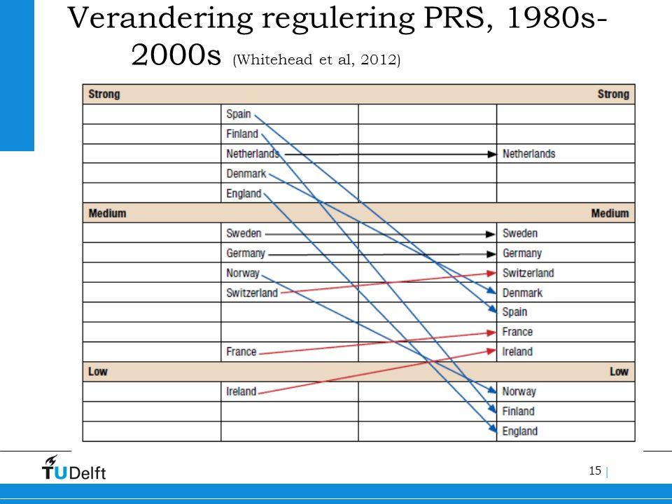 15 | Verandering regulering PRS, 1980s- 2000s (Whitehead et al, 2012)