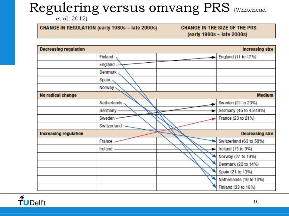 16 | Regulering versus omvang PRS (Whitehead et al, 2012)