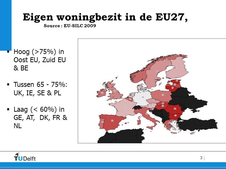 3 | Eigen woningbezit in de EU27, Source : EU-SILC 2009  Hoog (>75%) in Oost EU, Zuid EU & BE  Tussen 65 - 75%: UK, IE, SE & PL  Laag (< 60%) in GE, AT, DK, FR & NL