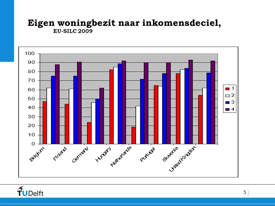 5 | Eigen woningbezit naar inkomensdeciel, EU-SILC 2009