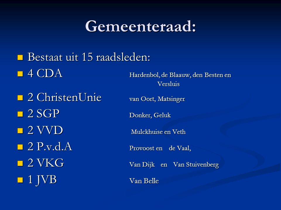 Gemeenteraad: Bestaat uit 15 raadsleden: Bestaat uit 15 raadsleden: 4 CDA Hardenbol, de Blaauw, den Besten en Versluis 4 CDA Hardenbol, de Blaauw, den Besten en Versluis 2 ChristenUnie van Oort, Matsinger 2 ChristenUnie van Oort, Matsinger 2 SGP Donker, Geluk 2 SGP Donker, Geluk 2 VVD Mulckhuise en Veth 2 VVD Mulckhuise en Veth 2 P.v.d.A Provoost en de Vaal, 2 P.v.d.A Provoost en de Vaal, 2 VKG Van Dijk en Van Stuivenberg 2 VKG Van Dijk en Van Stuivenberg 1 JVB Van Belle 1 JVB Van Belle