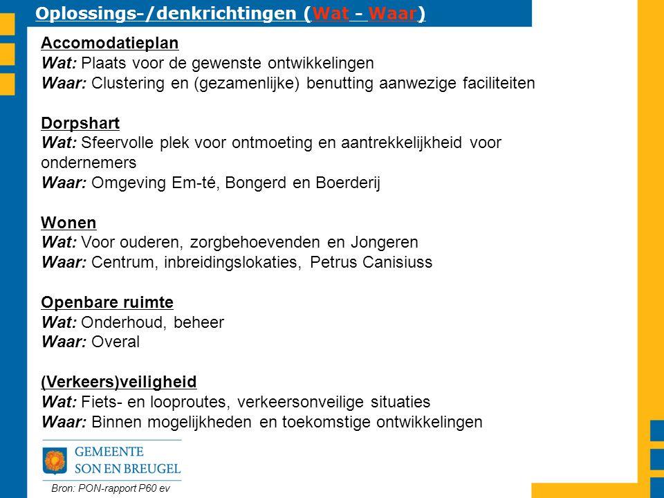 Oplossings-/denkrichtingen (Wat - Waar) Bron: PON-rapport P60 ev Accomodatieplan Wat: Plaats voor de gewenste ontwikkelingen Waar: Clustering en (gezamenlijke) benutting aanwezige faciliteiten Dorpshart Wat: Sfeervolle plek voor ontmoeting en aantrekkelijkheid voor ondernemers Waar: Omgeving Em-té, Bongerd en Boerderij Wonen Wat: Voor ouderen, zorgbehoevenden en Jongeren Waar: Centrum, inbreidingslokaties, Petrus Canisiuss Openbare ruimte Wat: Onderhoud, beheer Waar: Overal (Verkeers)veiligheid Wat: Fiets- en looproutes, verkeersonveilige situaties Waar: Binnen mogelijkheden en toekomstige ontwikkelingen