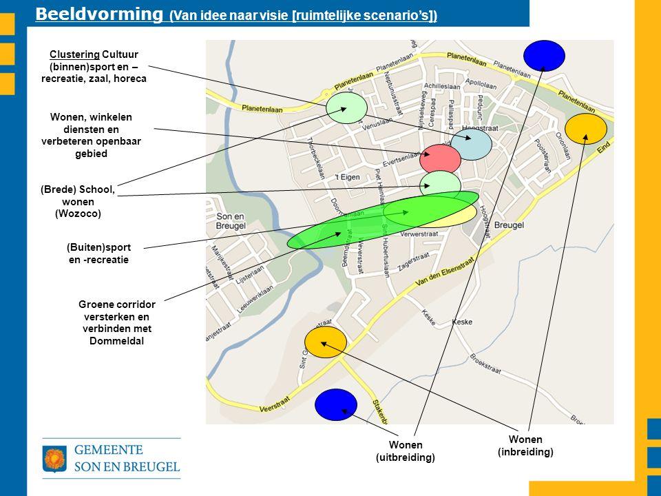 Beeldvorming (Van idee naar visie [ruimtelijke scenario's]) Clustering Cultuur (binnen)sport en – recreatie, zaal, horeca (Buiten)sport en -recreatie Groene corridor versterken en verbinden met Dommeldal Wonen (inbreiding) Wonen (uitbreiding) Wonen, winkelen diensten en verbeteren openbaar gebied (Brede) School, wonen (Wozoco)